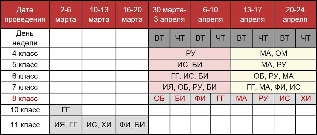 -17516395 Всероссийские проверочные работы 2019-2020